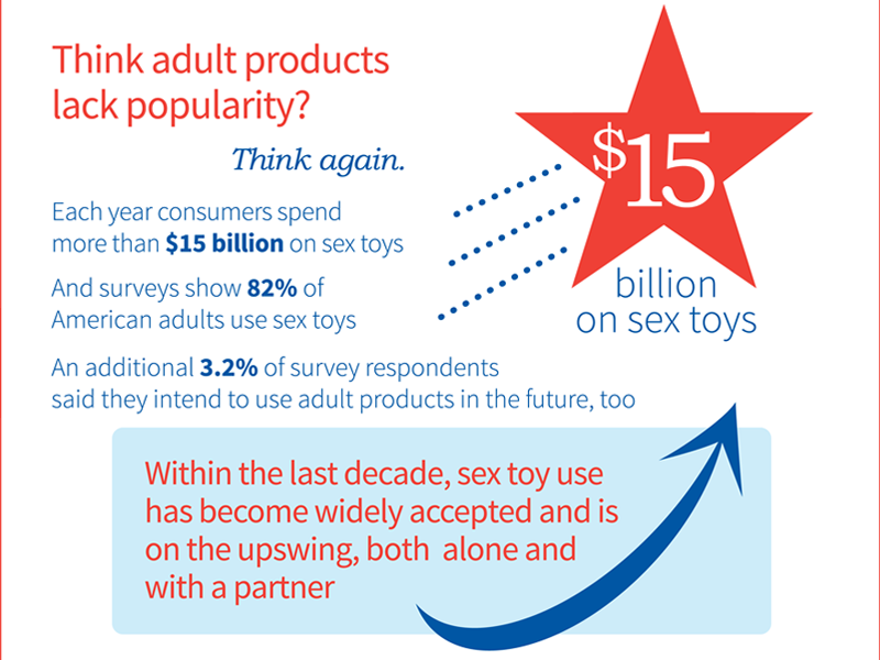 adult products ,sex toy use ,use sex toys